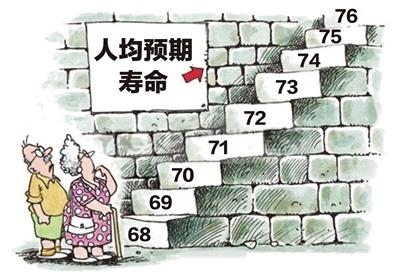 """省政府公布《安徽省""""十二五""""人口发展规划》 我省人均预期寿命 将达到76岁"""