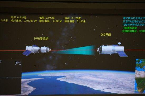 新华网北京6月18日电 中国载人航天工程新闻发言人宣布,经天宫一号与神舟九号载人交会对接任务总指挥部研究决定,计划于18日14时许,实施天宫一号与神舟九号自动交会对接。对接完成、两飞行器形成稳定运行的组合体后,航天员将于17时22分进入天宫一号目标飞行器。 据介绍,神舟九号飞船成功发射入轨以来,实施了4次变轨控制,在轨运行正常,正按飞行程序接近天宫一号目标飞行器。航天员飞行乘组各项生理指标正常,工作状态良好。天宫一号目标飞行器已调整至交会对接状态,载人环境已经建立。地面测控通信系统工作正常,各系统准备就绪,具备实施自动交会对接和航天员进驻目标飞行器条件。