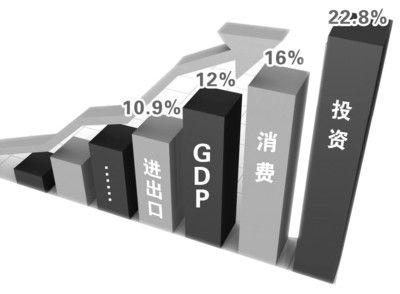 安徽上半年经济