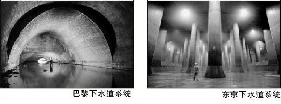 北京的一场暴雨把国内各个城市的排水系统推到了风口浪尖,在合肥,市民也同样有这样的疑问:我们的排水系统是什么样子的?国外电影中那种能飙车的下水道在我们的城市里也有吗?本报记者昨天采访发现,其实,在我们的脚下,也有能划船的排水管道哦。只不过,这种宽度的管道在整个城市排水管网中还是极少数。   >>>探秘 雨水箱涵能撑船过   昨天上午十点,记者来到位于合肥市巢湖路的南淝河码头,如今,这座码头新建了一座污水泵站,在泵站的下方,就是二里河箱涵的出水口,雨天,二里河上游及周边管网汇聚来的水流