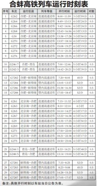 合肥至温州南1对普通动车组列车经合肥至蚌埠高速