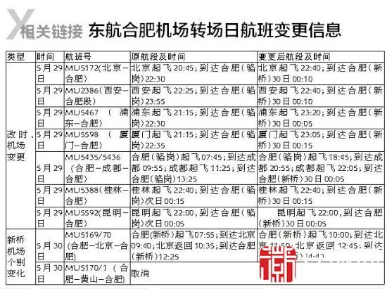 合肥至北京飞机时刻表