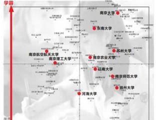 网传中国大学学霸分布图