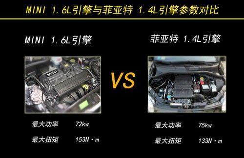 引擎动力对比