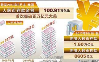 居民人均存款实为3.27万