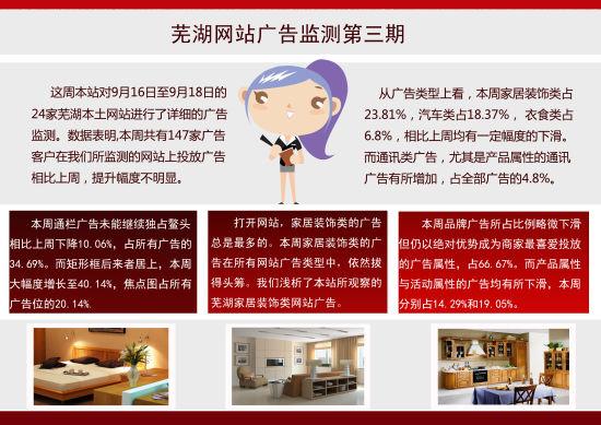 芜湖网站广告监测第三期