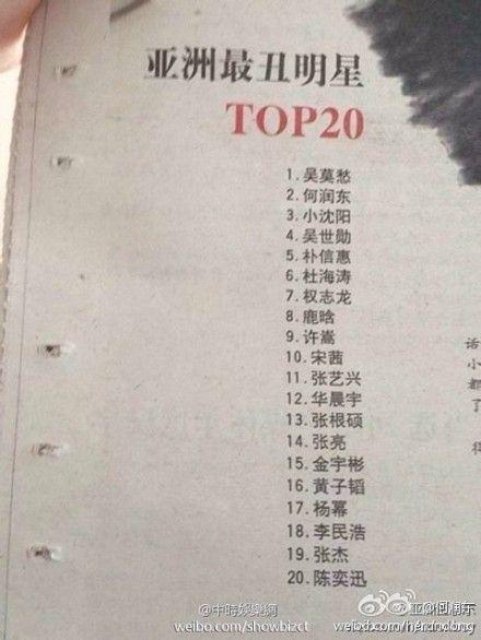 网传亚洲最丑明星TOP20榜单被吐槽