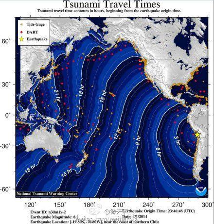 太平洋海啸预警中心图示