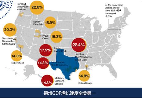 德克萨斯州gdp_德克萨斯州地图